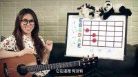 蔡健雅 Tanya's ��吧吉他小教室 -  第7�n �J�R你的�居
