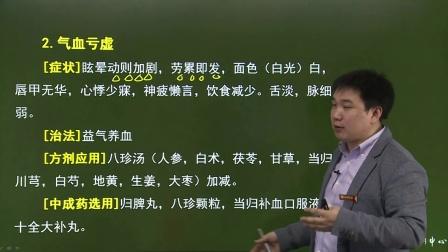 2015执业药师 中药药综 第28讲 中医内科病证的辩证论治_3