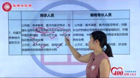 中医专长报名流程2018年
