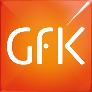 GfK-China
