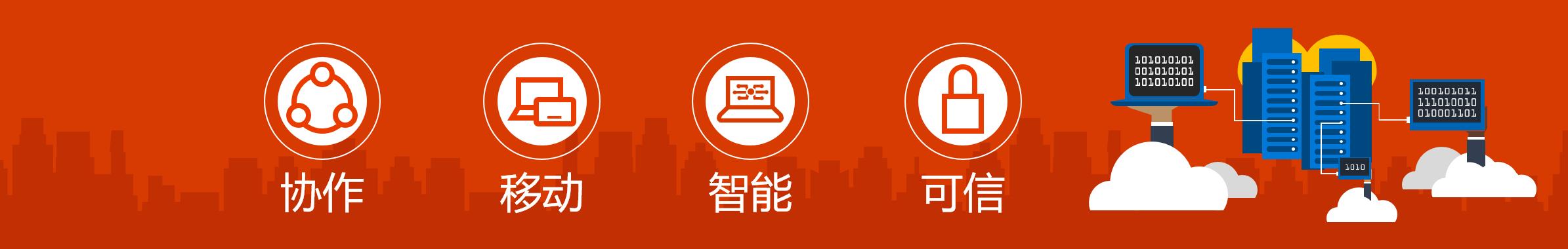 微软Office365 banner
