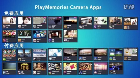 几个PlayMemories Camera App使用