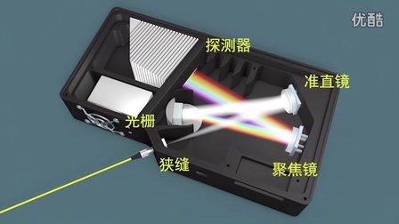 微型光谱仪工作原理动画示意