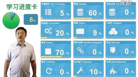 新版魏曦教你学Yii2.0(4.4 后台功能完善之Post部分)