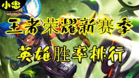 ★小忠解说★王者荣耀新赛季英雄胜率排行榜 第一居然是他李元芳