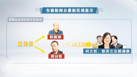 """韩国瑜批""""密室政治""""蔡英文""""耍赖""""台湾选情乱作一团视频"""