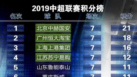 2019中超联赛积分榜