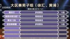 MAGIC3上海市青少年三对三超级篮球赛 晚间体育新