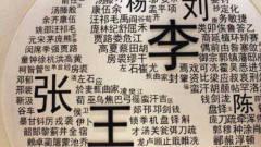 中国第一大姓氏不是李,也不是张,而且这个姓