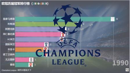 历届欧冠冠军&排行榜,话说欧洲杯的死亡之组很带感!