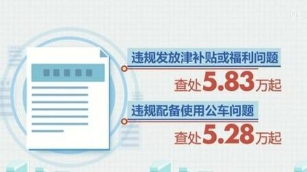 中央纪委国家监委 八项规定出台7年 查处问题超31万起