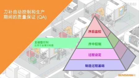 制造单元演示 — 刀补自动控制与生产期间的质量保证 (QA) (消费电子产品零件)