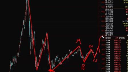 17.6.21斯彬波浪理论分析上证持有多头,美元迎来反弹