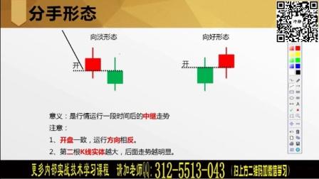 K线图分析法 K线图经典图解 双根K线组合实战技巧 BOLL指标解析_高清