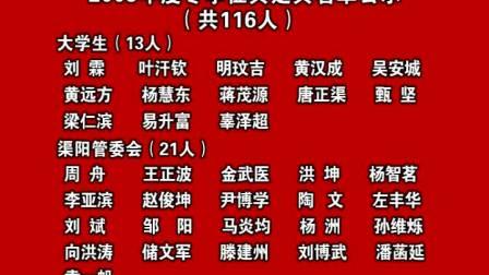 2009冬季征兵定兵名单公示
