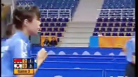 2004雅典奥运会乒乓球男双决赛