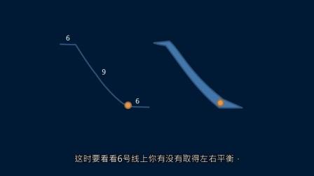 黄简讲书法:初级课程29 捺的写法2﹝自学书法﹞修订版
