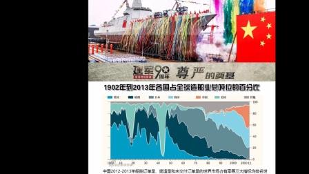 从数据看新中国国防实力如何崛起