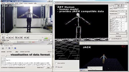 ART动作捕捉整合西门子Jack A.R.T. GmbH