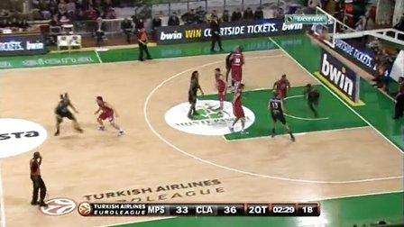 2013.02.15.欧洲篮球冠军联赛.16强.锡耶纳-巴斯克尼亚