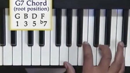 布鲁斯钢琴教程 3