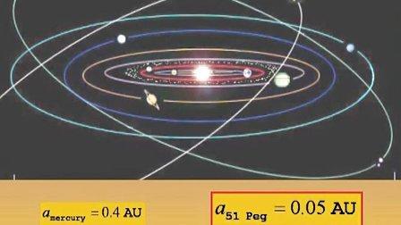 Astronomia kurso -26