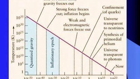 Astronomia kurso -24