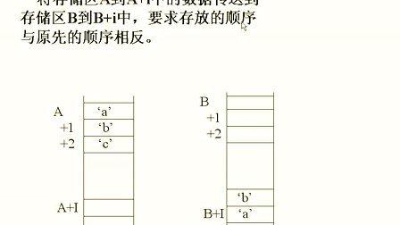 汇编语言12