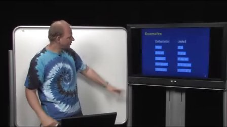 FP Fundamentals by Dr. Erik Meijer - Ch 2 of 13