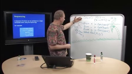 FP Fundamentals by Dr. Erik Meijer - Ch 9 of 13
