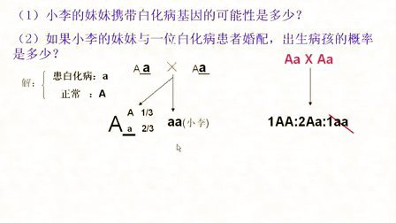 汉水丑生  高中生物 必修二 自由组合定律全集(新课习题课解题技巧)