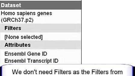 Convert variation IDs to HGNC symbols