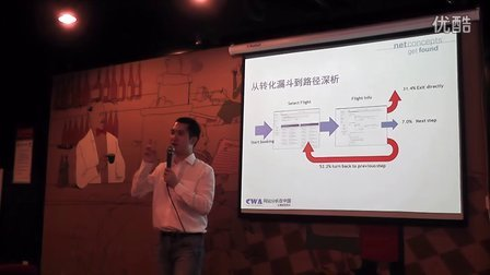 网站分析在中国创始人宋星:进化中的网络营销转化优化(Search Thursday沙龙视频)2nd
