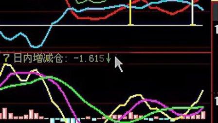 温馨炒股软件操作方法讲课视频5月10日