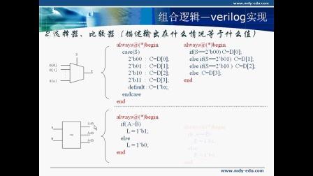 点拨·FPGA教学视频之三 组合逻辑