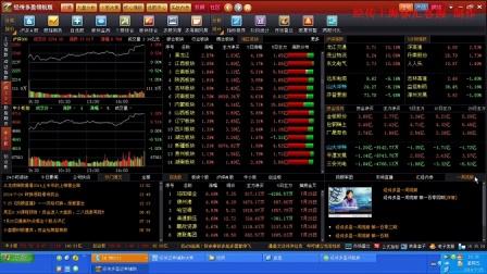 经传多盈证券辅助决策系统--领航版 新用户培训(一)