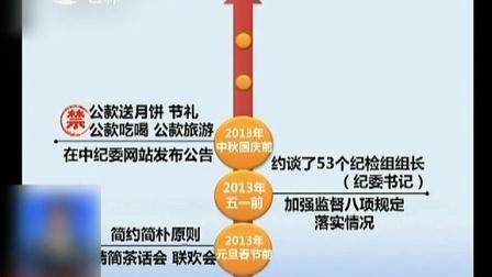 视频: 新闻背景 每逢节日 中央纪委必发禁令 新闻早报