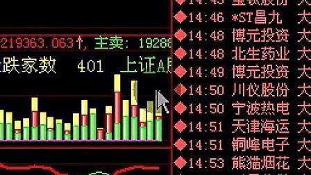 20140910温馨炒股软件简单操作方法