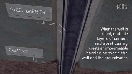 水力压裂技术原理