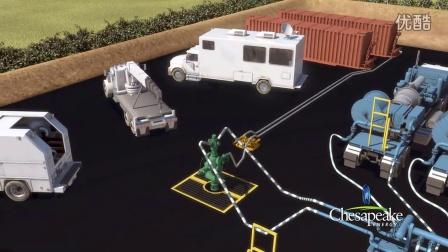 Chesapeake水力压裂技术