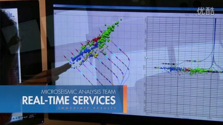 【中文字幕】美国MicroSeismic公司实时微地震监测技术