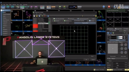 Pangolin Laser Show Software - ZONES overview