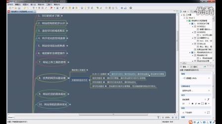 SEO零基础入门进阶到高手视频教程_第八节