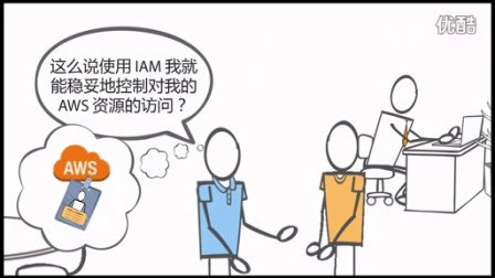 Amazon Elastic Beanstalk 简介