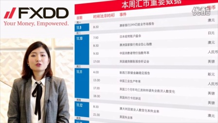 11.11 FXDD 外汇资讯播报