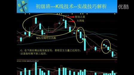 短线选股实战系列(一)收复阴线买入法 K线技术实战技巧 第5课 周增权