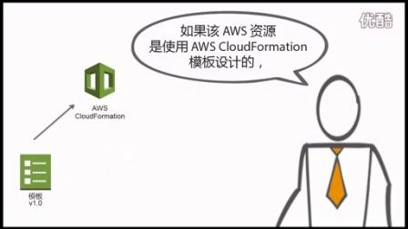 Amazon Cloudformation 简介