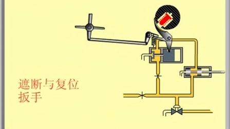 电厂设备原理动画演示视频