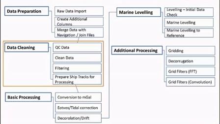 Marine_Processing_Youtube