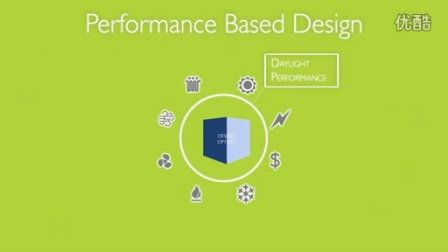 Welcome to Sefaira - An Introduction to Performance Based Design